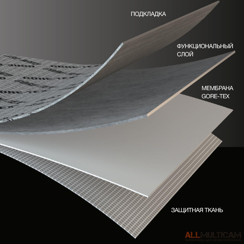 Мембрана Gore-Tex