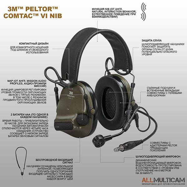 Наушники 3M™ PELTOR™ ComTac™ VI NIB обзор