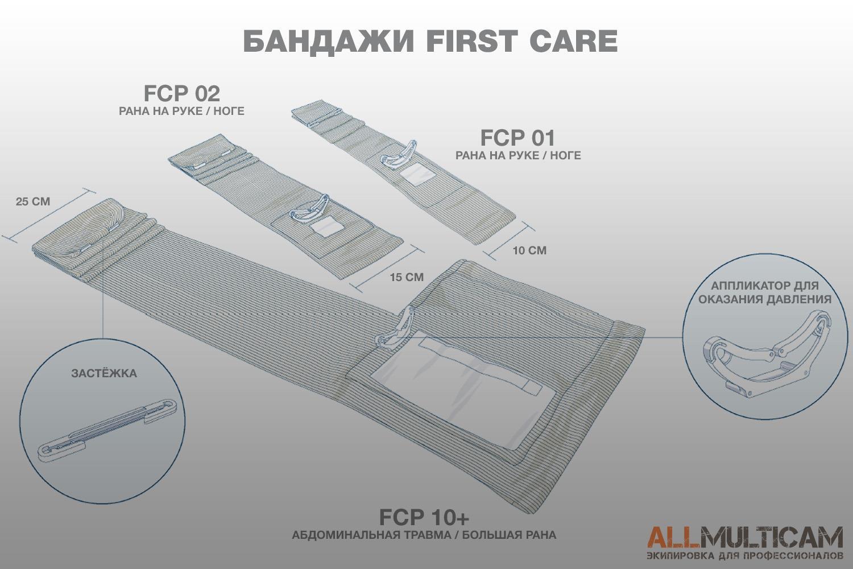 Бандажи First Care