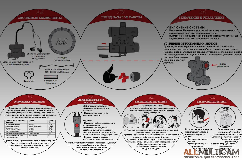Системы защиты слуха Clarus Silynx