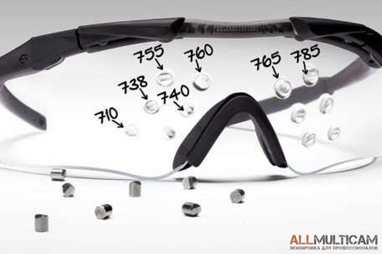 От чего защищают тактические очки Smith Optics Elite: подробный обзор