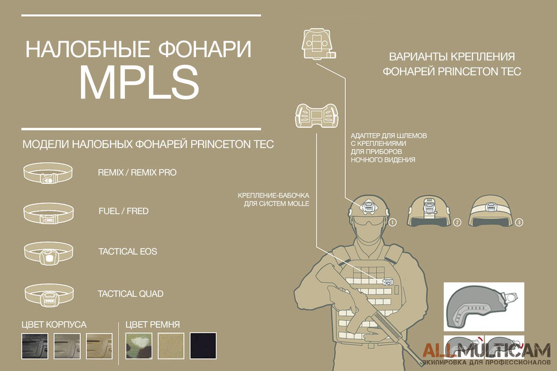 Тактические налобные фонари MPLS Princeton Tec - Варианты крепления