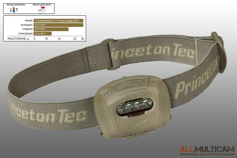 Тактический фонарь QUAD Tactical MPLS Princeton Tec